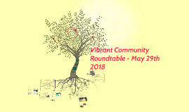 Vibrant Community Roundtable - May 29th 2018