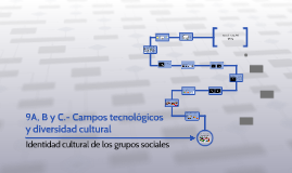 9A y B Campos tecnológicos y diversidad cultural