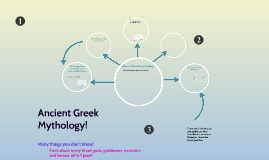 Greek Mythology Prezi