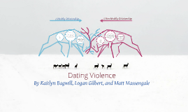 Dating Violence