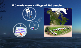 If Canada were a village of 100 people
