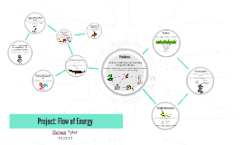 Project: Flow of Energy
