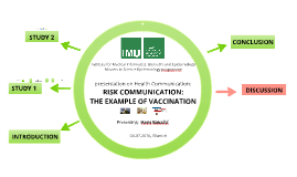 Risk Communication: Vaccination