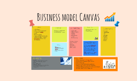 Business model Canvas: Clearing Bank