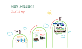 AIESEC GT, URL and 2015