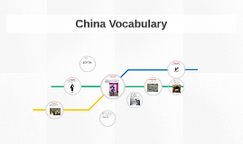 China Vocabulary