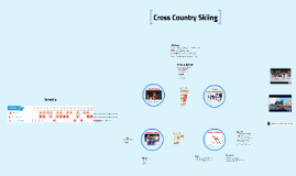 Exercise Science- Olympic Skiing