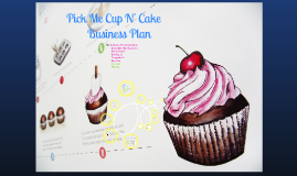 Copy of Copy of Copy of Pick Me cupcakes business plan