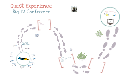 Copy of Guest Experience