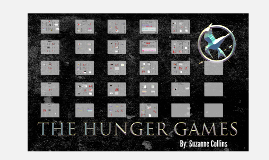 Copy of Hunger Games Unit Plan