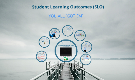 Students Learning Out Comes (SLOs)