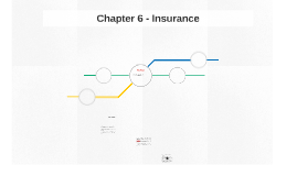 Chapter 7 - Insurance Laws