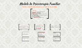 Modelo de Psicoterapia Familiar