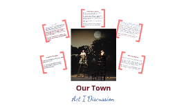 Our Town Discussion Act 1
