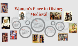 Copy of Women's Place in History