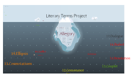 Copy of Literary Terms Project