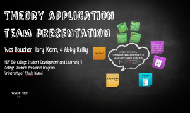 HDF 556 Theory Application Team Presentation