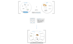 Copy of SDMX and the Semantic Web