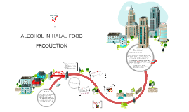 ALCOHOL IN HALAL FOOD