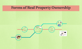Forms of Real Property Ownership
