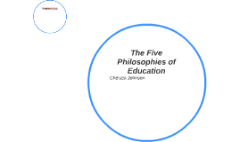 The Five Philosophies of Education