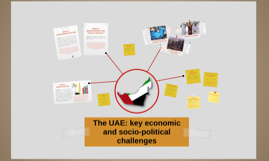 The UAE: key economic and socio-political challenges