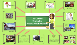 Ppt The Code Of Ethics For Professional Teachers In Their Dual Role As Educator And Parent Powerpoint Presentation Free To View Id Dfbce Otixz