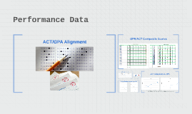 ACT/GPA Alignment
