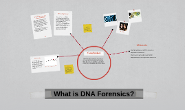 What is DNA Forensics?
