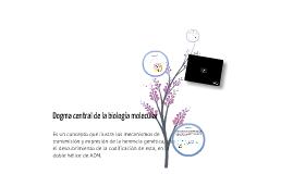 Copy of Dogma central de la biología molecular