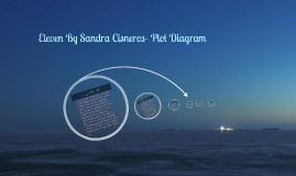 Copy of Eleven By Sandra Cisneros- Plot Diagram