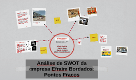 Análise de SWOT da empresa Efraim Bordados
