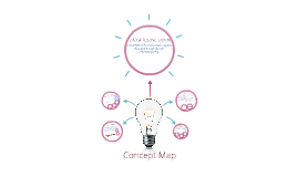 Copy of Concept Map 4.06