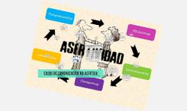 Copy of CASOS DE COMUNICACIÓN NO ASERTIVA