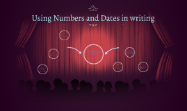 Using Numbers and Dates in writing