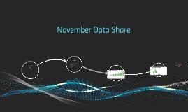 November Data Share: 7th grade