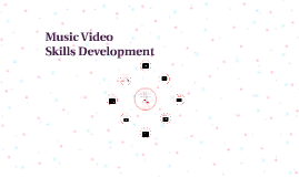 Music Video Skills Development