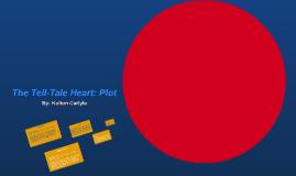 The Tell Tale Heart: Plot