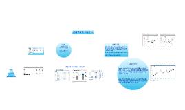 Copy of 현대백화점_기업분석