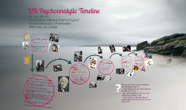 Psychoanalytic Timeline in the UK