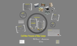Civil War Prisoner of War Camps