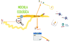 MOCHILA ECOLÓGICA