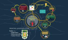 Copy of Teorias Conductuales de Liderazgo