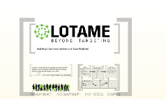 Lotame Platform