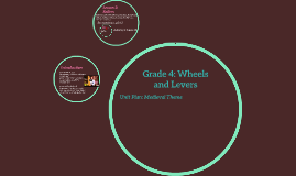 Grade 4: Wheels and Levers