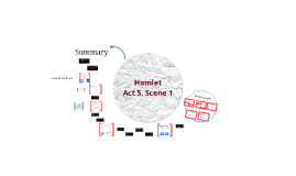 Hamlet Seminar