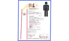 Bio digestion poster plan