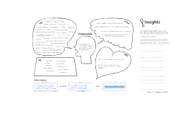 Entrepreneur hires graduates: Empathy Map