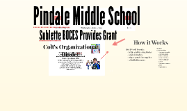 Pindale Middle School
