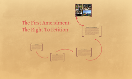 The First Amendment-